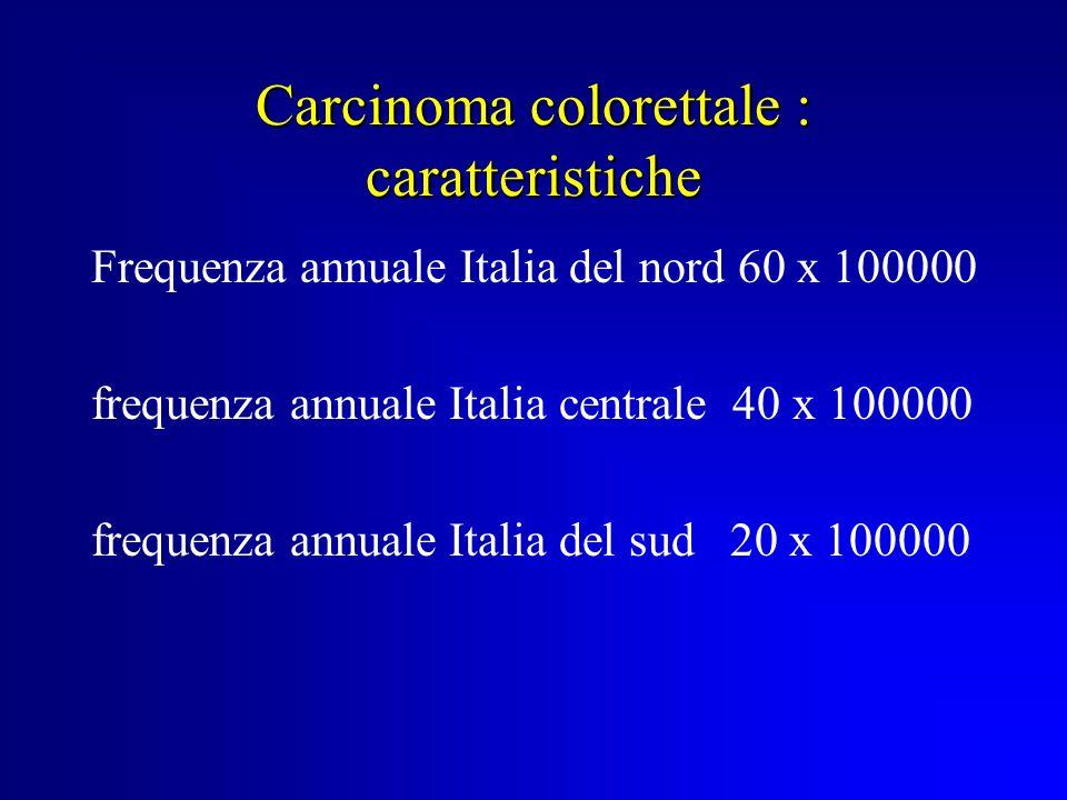 Carcinoma colorettale : caratteristiche