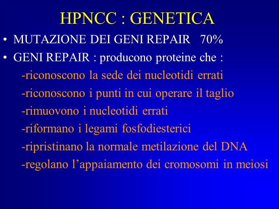 HPNCC : GENETICA MUTAZIONE DEI GENI REPAIR 70%