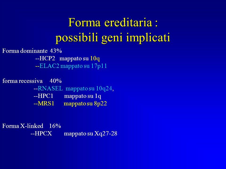 Forma ereditaria : possibili geni implicati