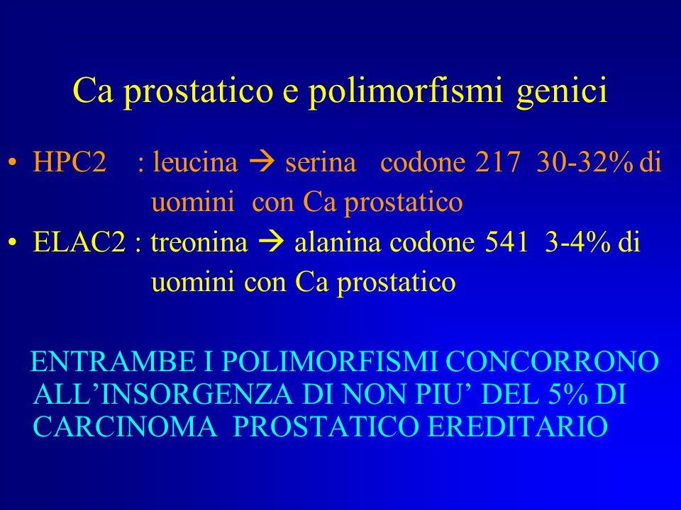 Ca prostatico e polimorfismi genici