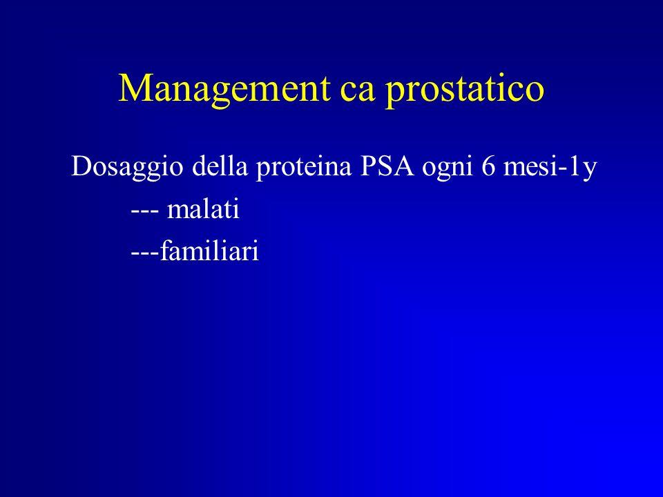 Management ca prostatico