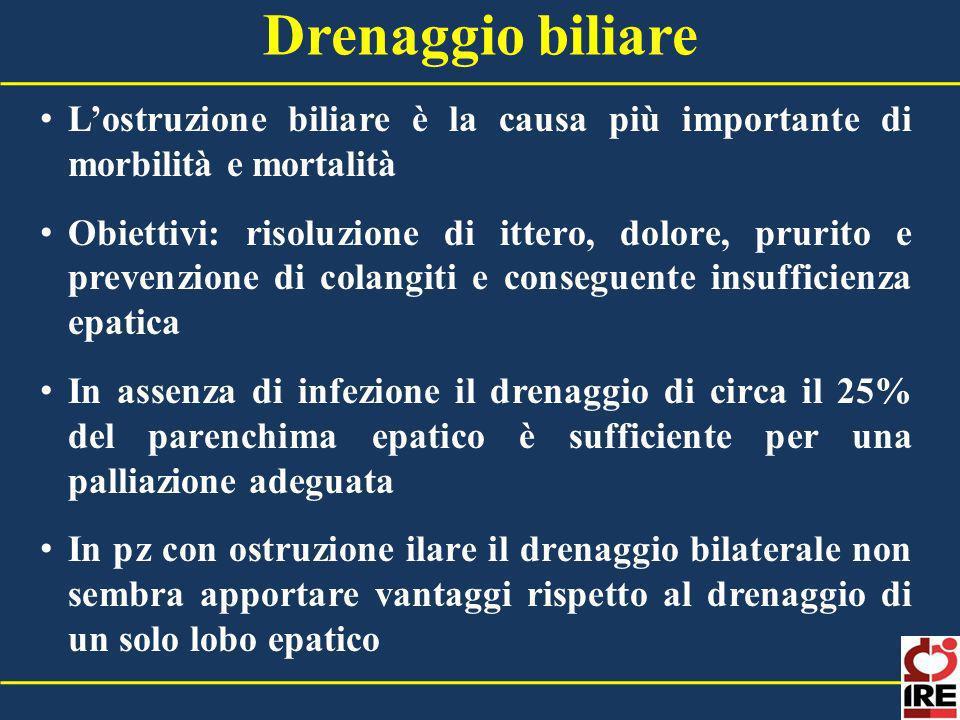 Drenaggio biliare L'ostruzione biliare è la causa più importante di morbilità e mortalità.