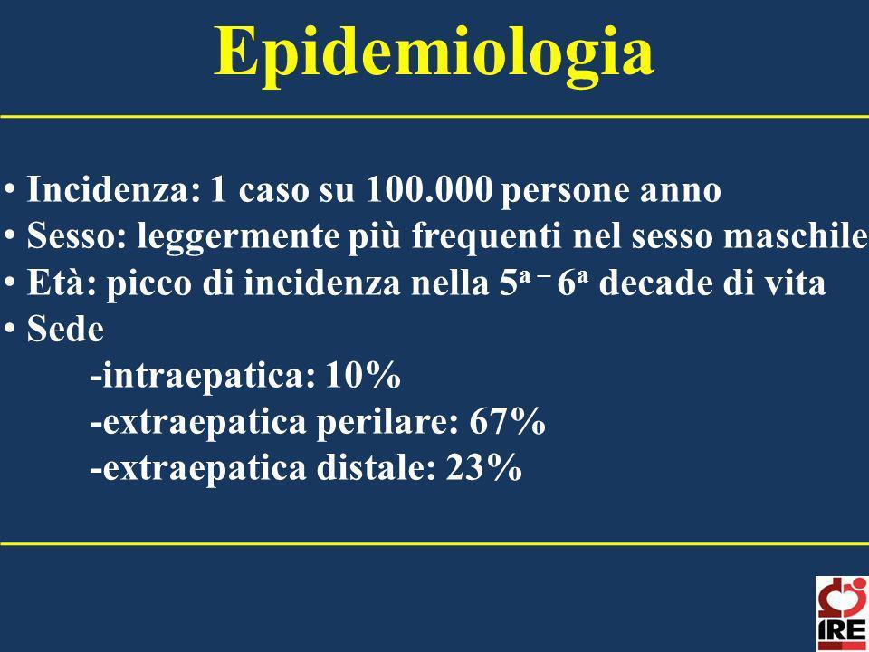 Epidemiologia Incidenza: 1 caso su 100.000 persone anno