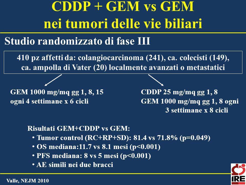 CDDP + GEM vs GEM nei tumori delle vie biliari