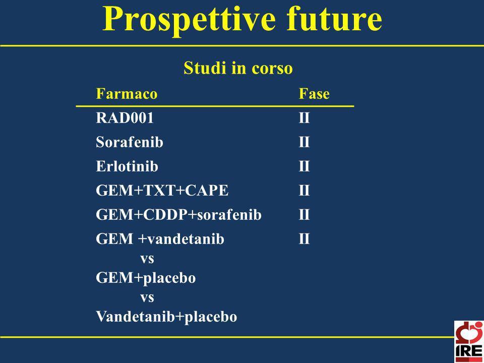 Prospettive future Studi in corso Farmaco Fase RAD001 II Sorafenib