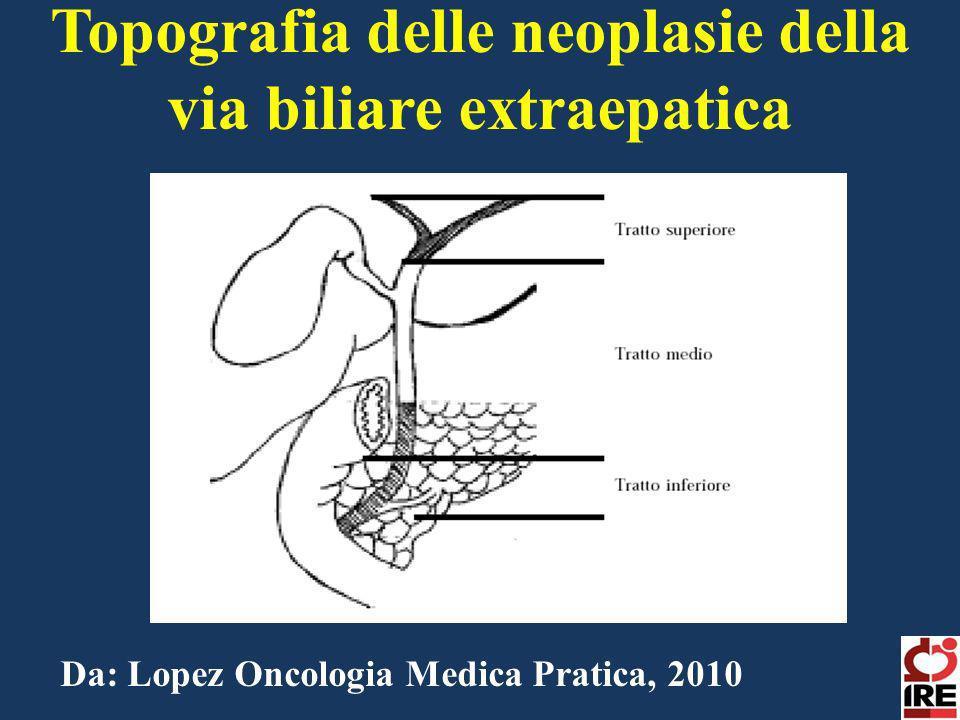 Topografia delle neoplasie della via biliare extraepatica