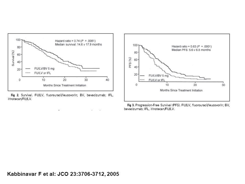 Kabbinavar F et al: JCO 23:3706-3712, 2005