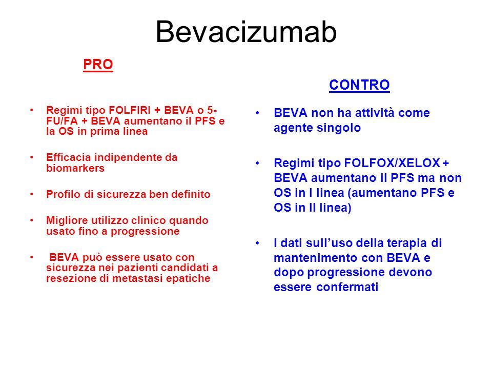 Bevacizumab PRO CONTRO BEVA non ha attività come agente singolo