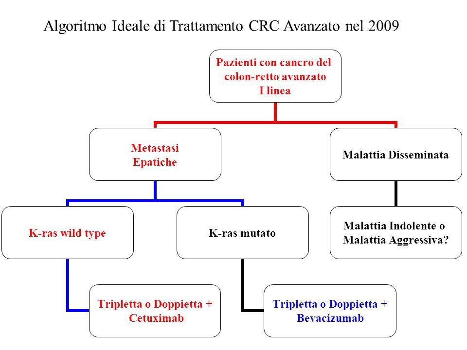 Algoritmo Ideale di Trattamento CRC Avanzato nel 2009