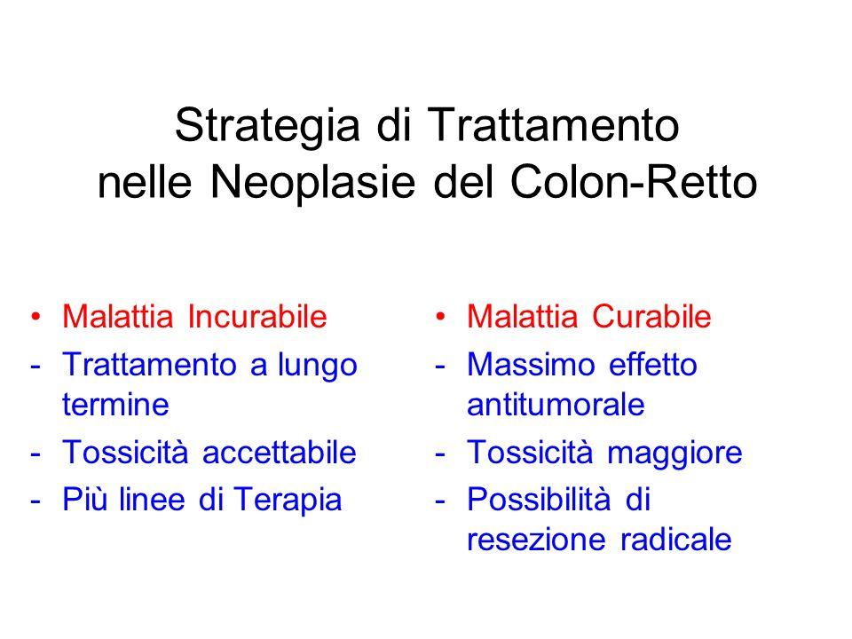 Strategia di Trattamento nelle Neoplasie del Colon-Retto