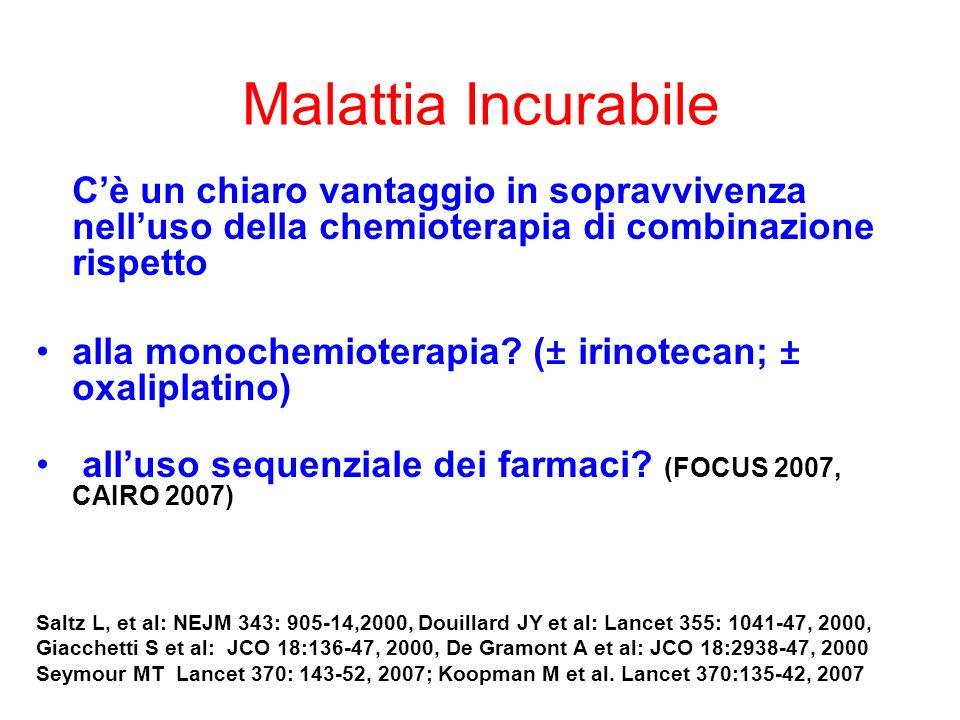 Malattia Incurabile C'è un chiaro vantaggio in sopravvivenza nell'uso della chemioterapia di combinazione rispetto.