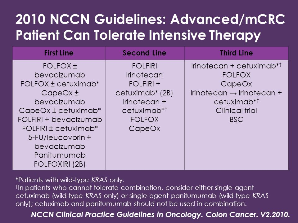 2010 NCCN Guidelines: Advanced/mCRC Patient Can Tolerate Intensive Therapy