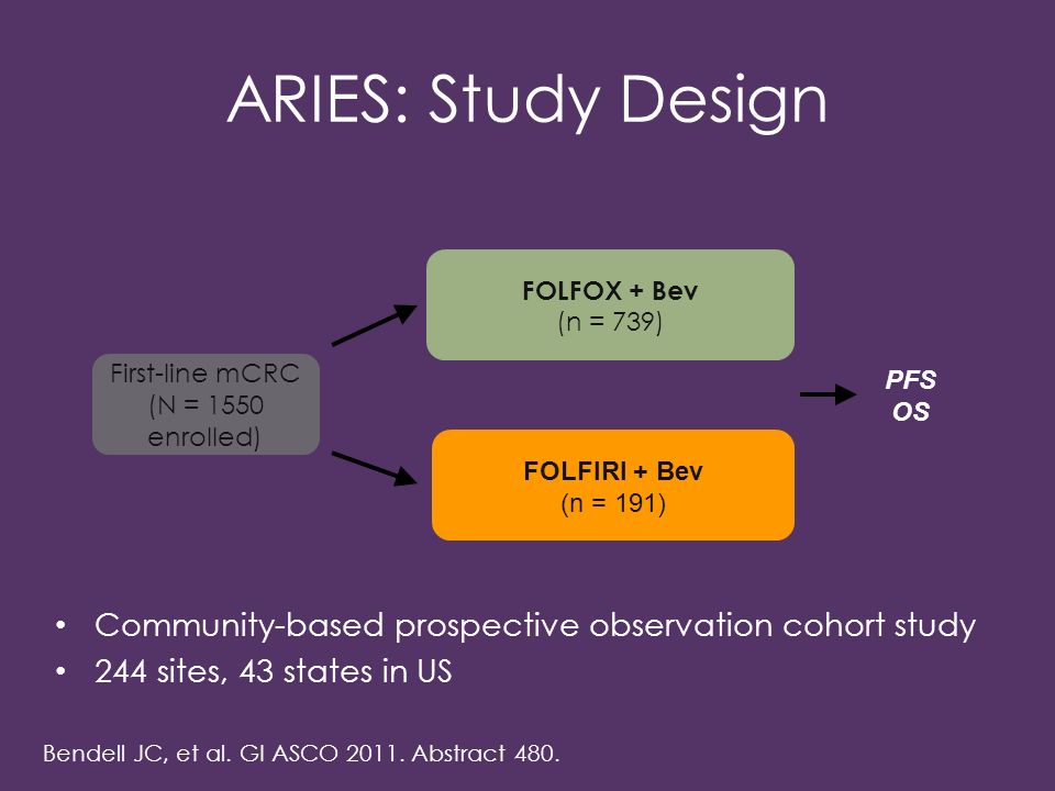 ARIES: Study Design FOLFOX + Bev. (n = 739) First-line mCRC. (N = 1550 enrolled) PFS. OS. FOLFIRI + Bev.