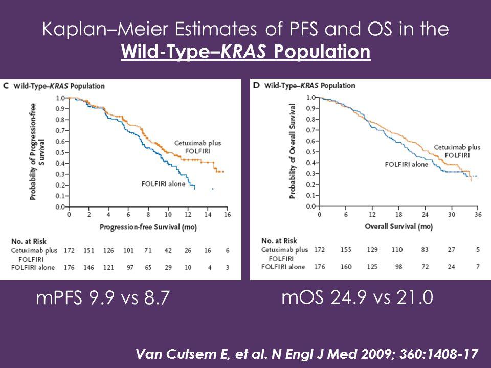 Kaplan–Meier Estimates of PFS and OS in the Wild-Type–KRAS Population