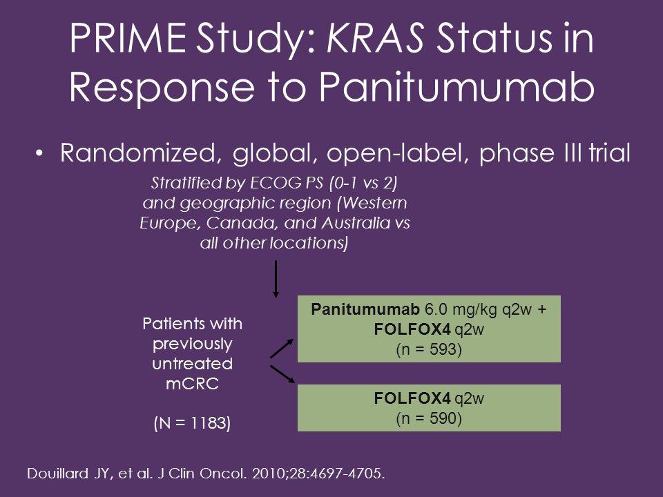 PRIME Study: KRAS Status in Response to Panitumumab
