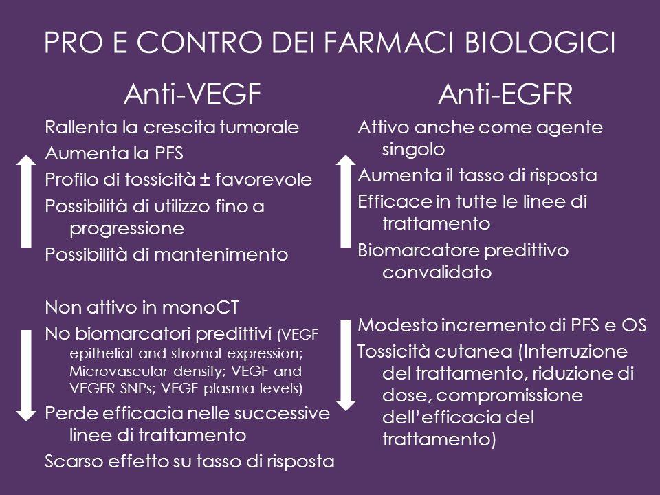 PRO E CONTRO DEI FARMACI BIOLOGICI