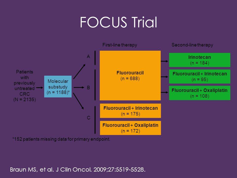FOCUS Trial Braun MS, et al. J Clin Oncol. 2009;27:5519-5528.