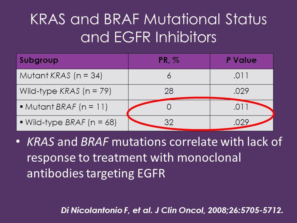 KRAS and BRAF Mutational Status and EGFR Inhibitors