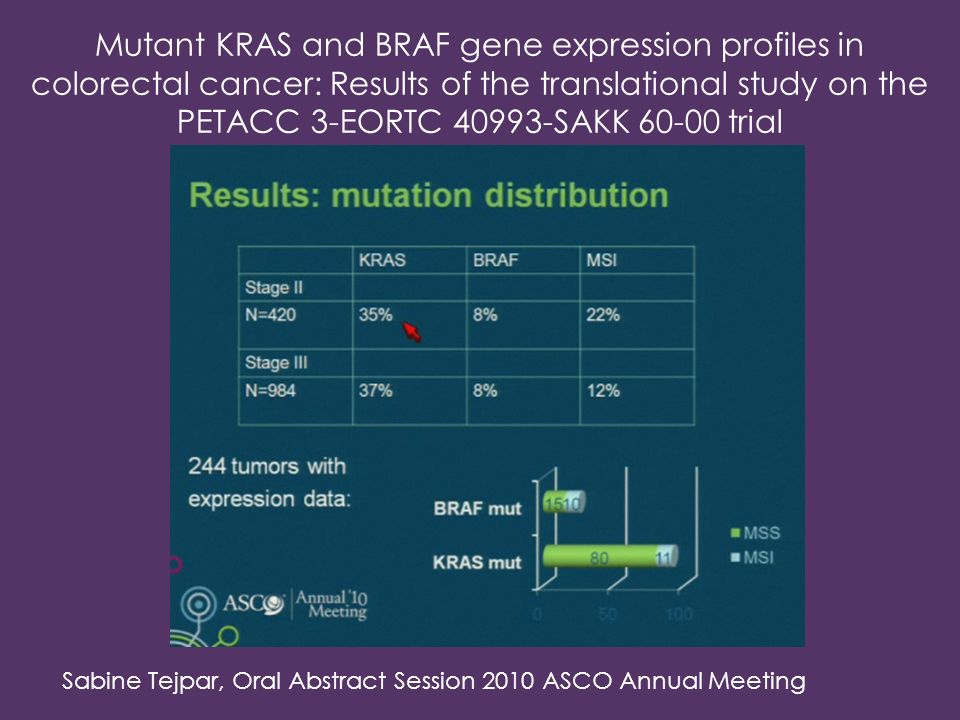 Mutant KRAS and BRAF gene expression profiles in colorectal cancer: Results of the translational study on the PETACC 3-EORTC SAKK trial