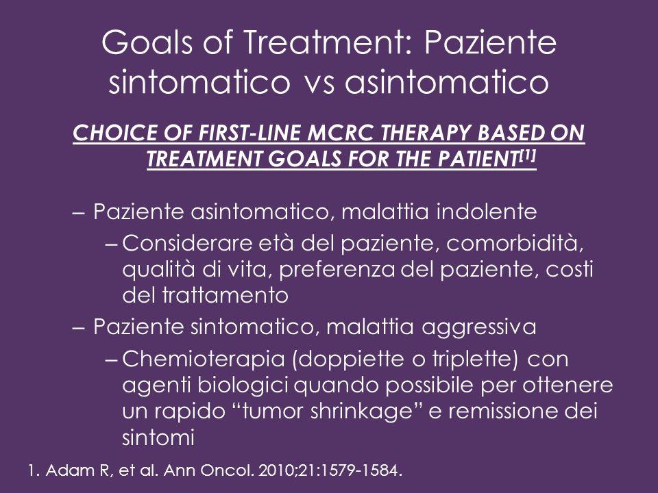 Goals of Treatment: Paziente sintomatico vs asintomatico
