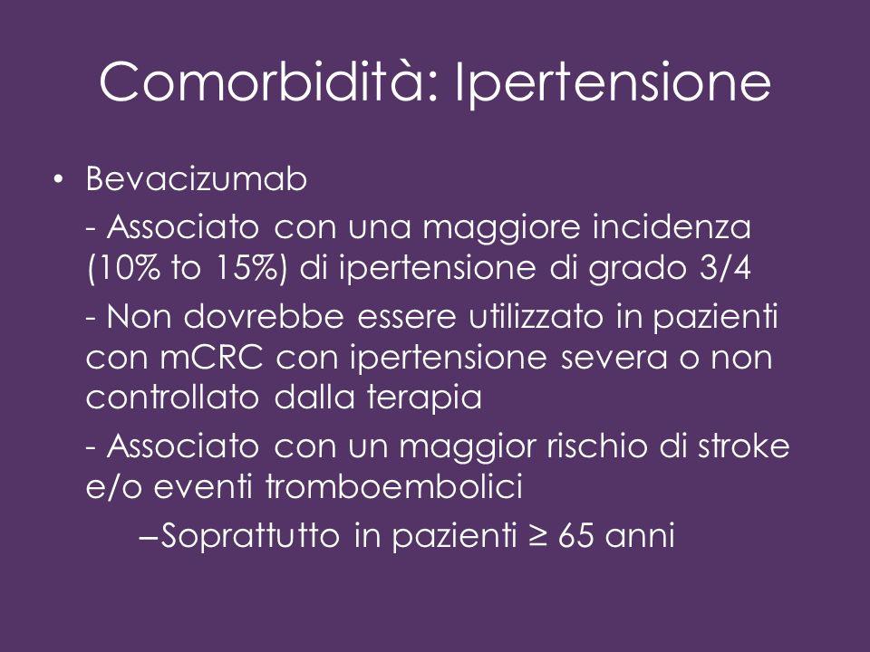 Comorbidità: Ipertensione