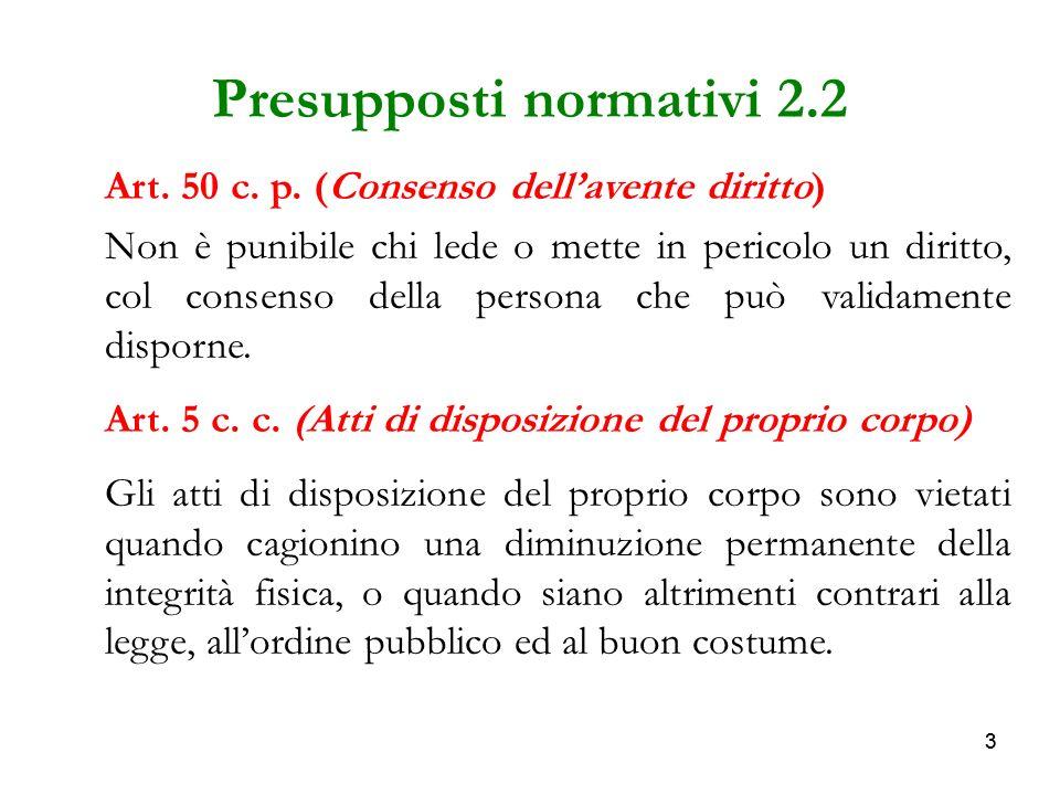 Presupposti normativi 2.2