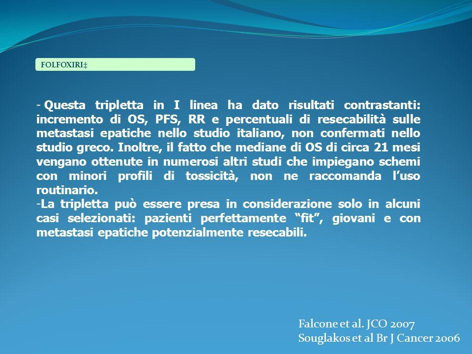Souglakos et al Br J Cancer 2006