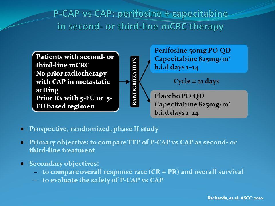 P-CAP vs CAP: perifosine + capecitabine