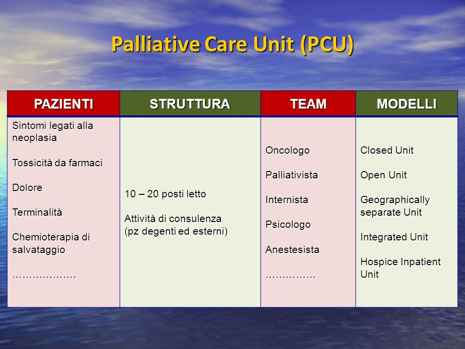 Palliative Care Unit (PCU)