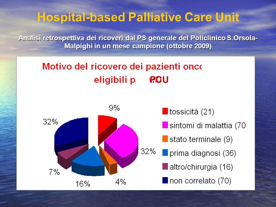 Motivo del ricovero per pazienti oncologici