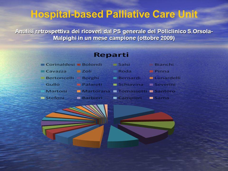 Hospital-based Palliative Care Unit Analisi retrospettiva dei ricoveri dal PS generale del Policlinico S.Orsola-Malpighi in un mese campione (ottobre 2009)