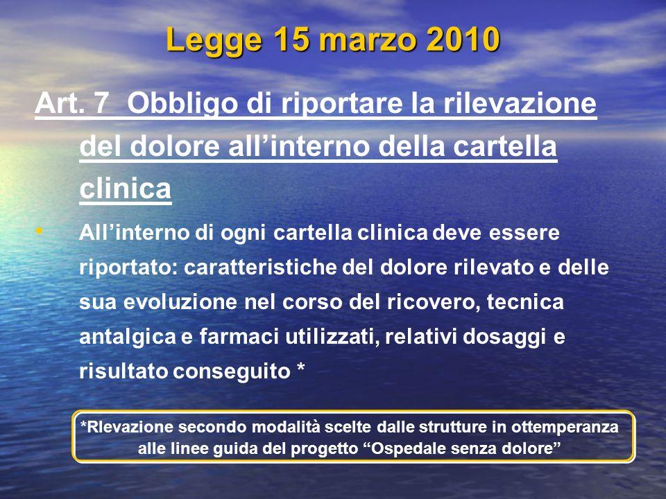 Legge 15 marzo 2010 Art. 7 Obbligo di riportare la rilevazione del dolore all'interno della cartella clinica.