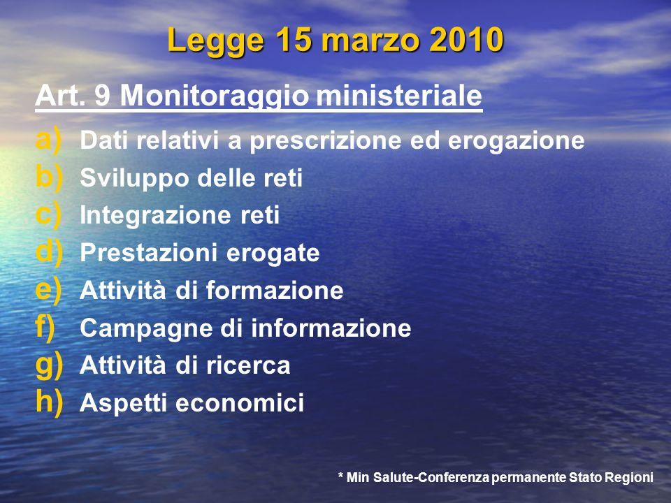 * Min Salute-Conferenza permanente Stato Regioni