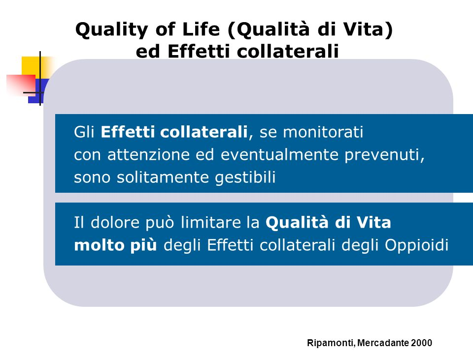 Quality of Life (Qualità di Vita) ed Effetti collaterali