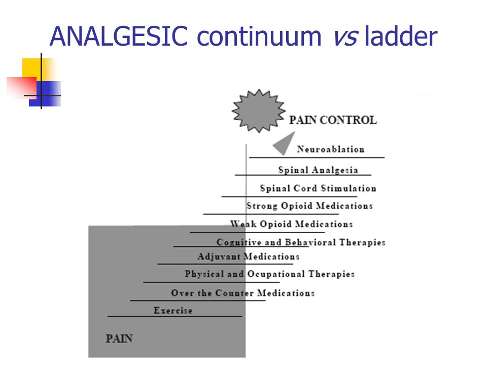 ANALGESIC continuum vs ladder
