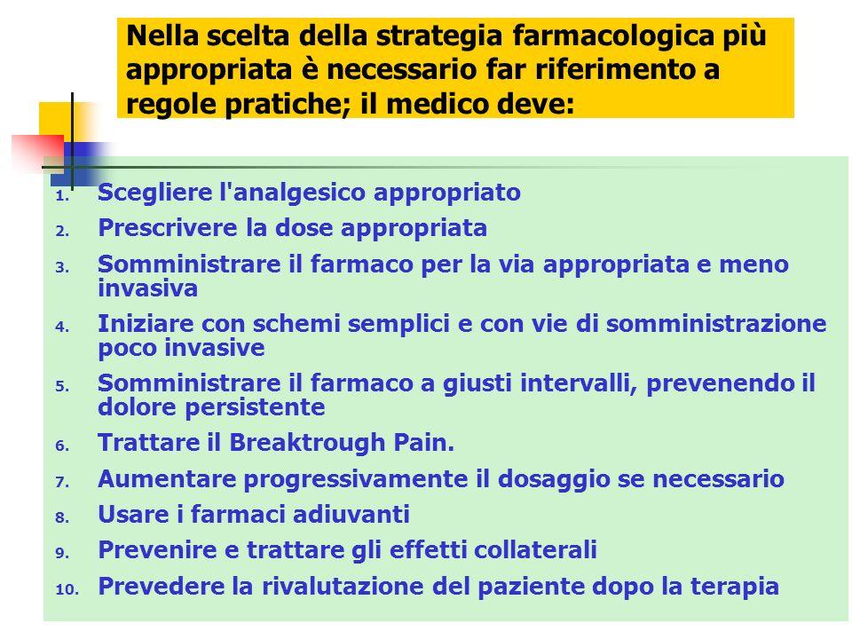 Nella scelta della strategia farmacologica più appropriata è necessario far riferimento a regole pratiche; il medico deve: