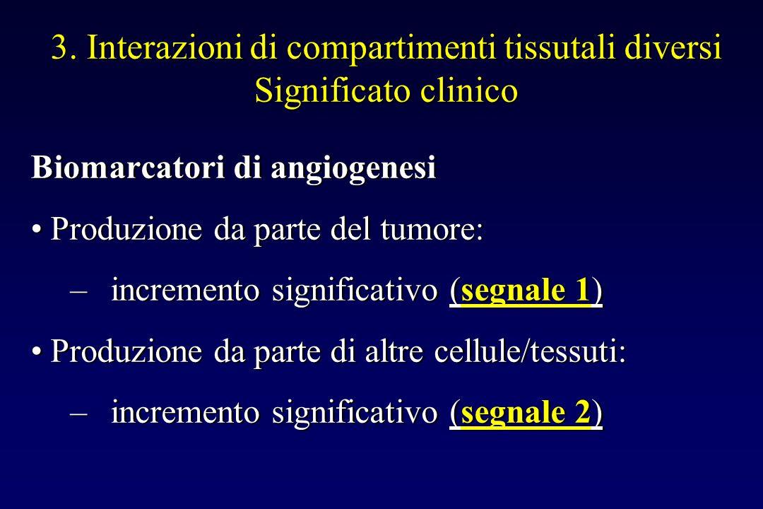 3. Interazioni di compartimenti tissutali diversi Significato clinico