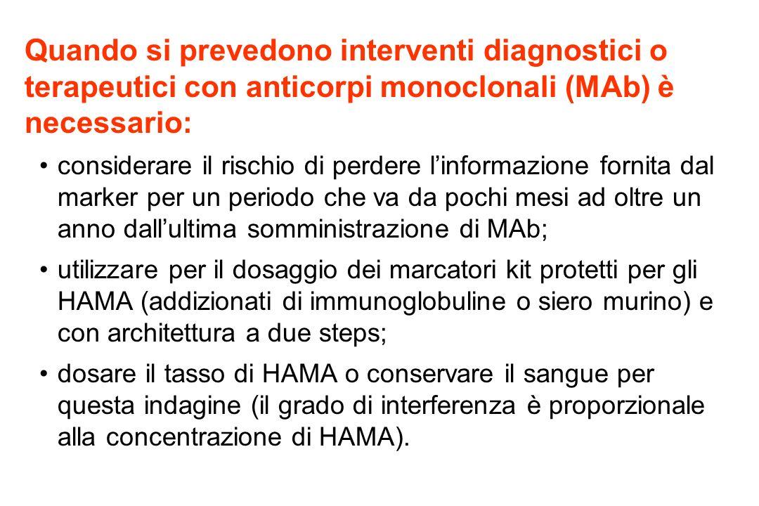 Quando si prevedono interventi diagnostici o terapeutici con anticorpi monoclonali (MAb) è necessario: