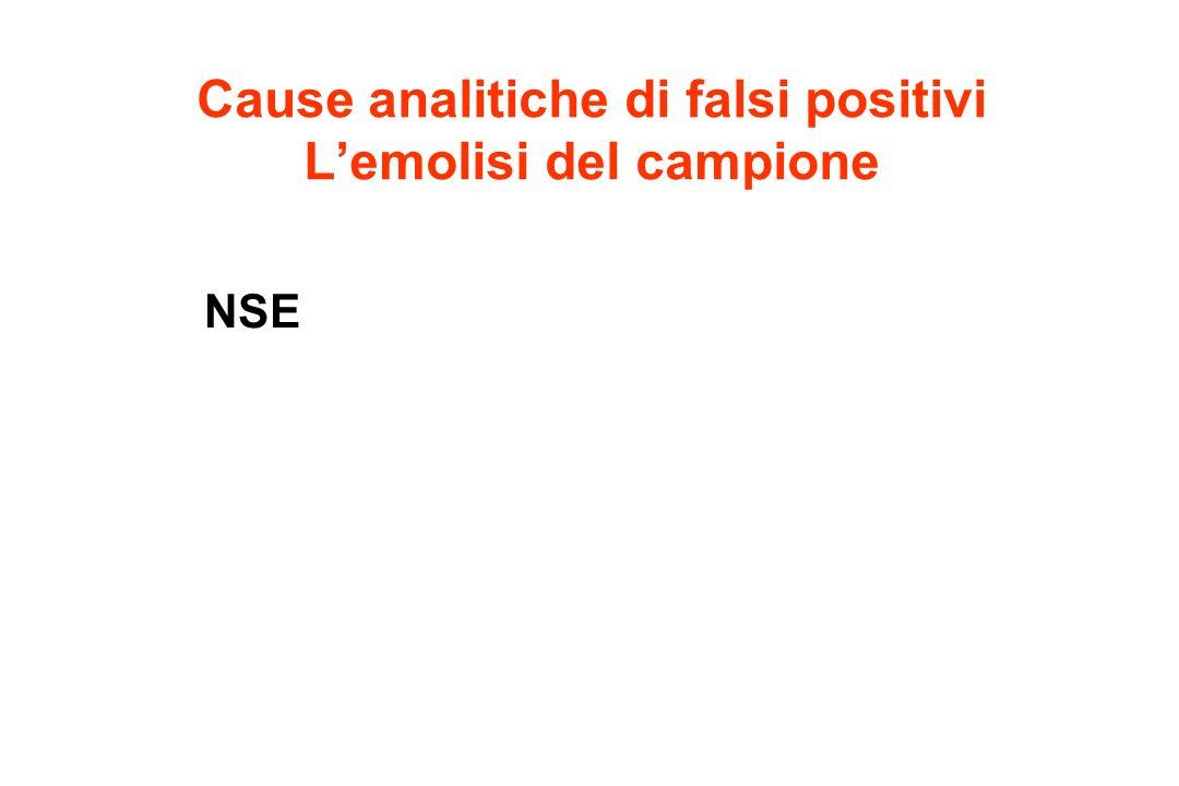 Cause analitiche di falsi positivi L'emolisi del campione