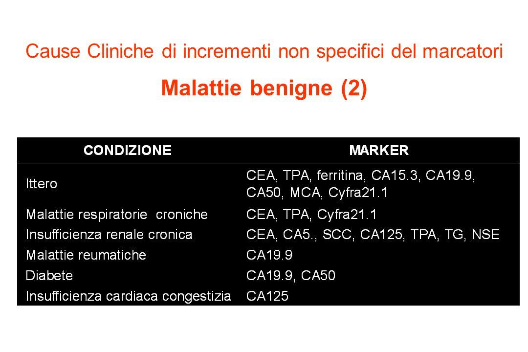 Cause Cliniche di incrementi non specifici del marcatori Malattie benigne (2)