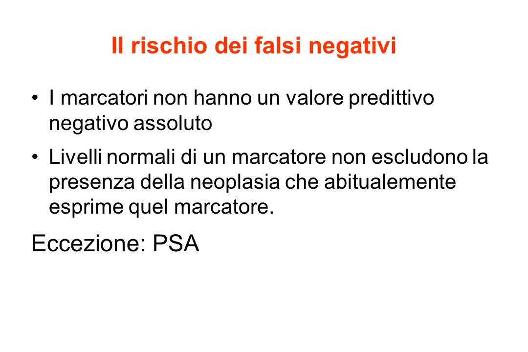 Il rischio dei falsi negativi