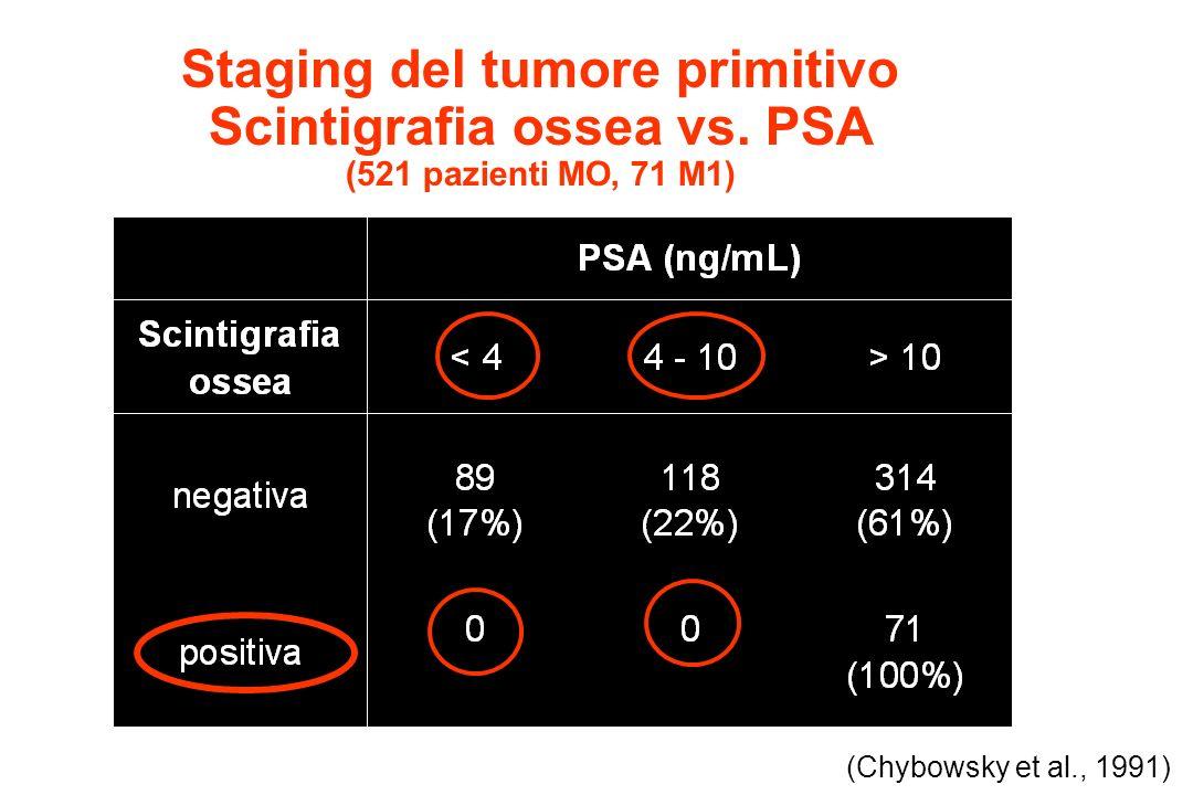 Staging del tumore primitivo Scintigrafia ossea vs
