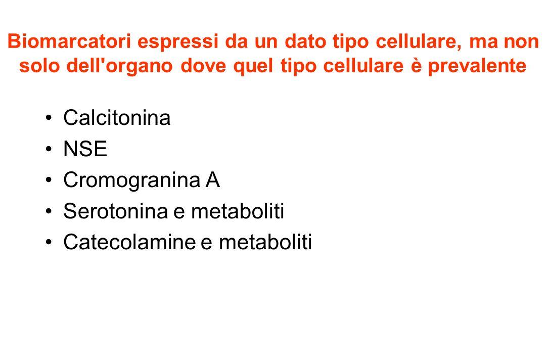 Serotonina e metaboliti Catecolamine e metaboliti