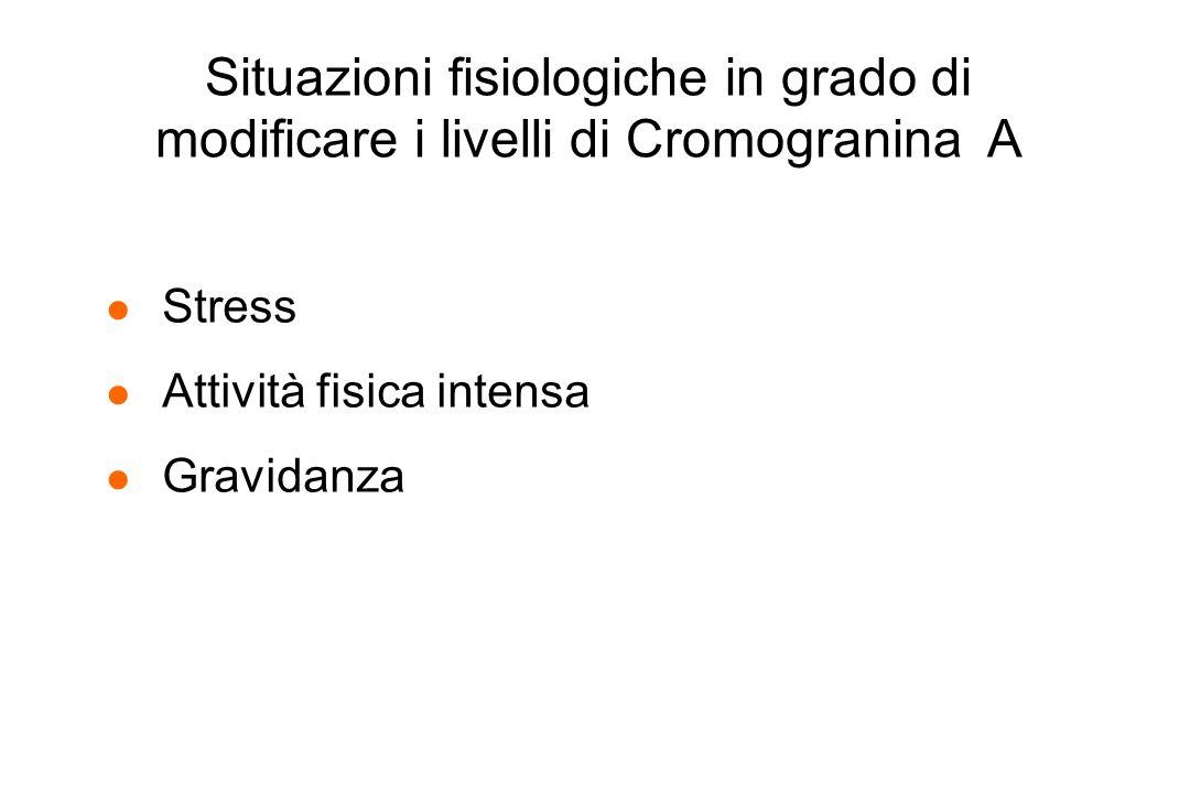 Situazioni fisiologiche in grado di modificare i livelli di Cromogranina A