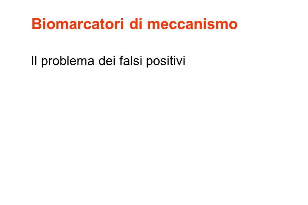 Biomarcatori di meccanismo