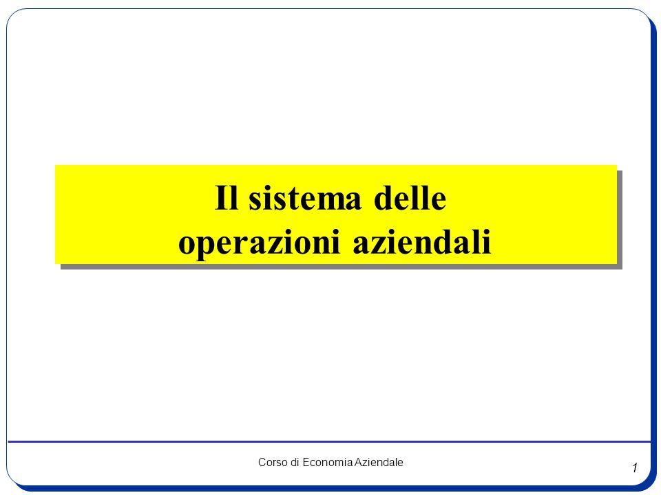 Il sistema delle operazioni aziendali
