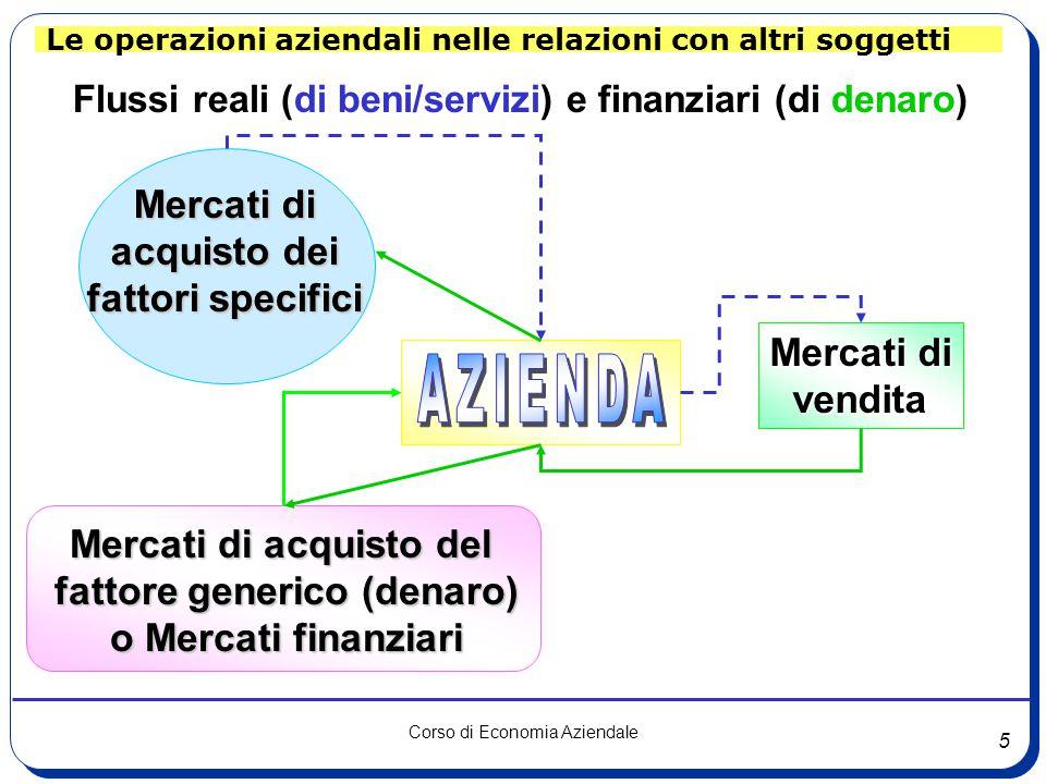 Flussi reali (di beni/servizi) e finanziari (di denaro)