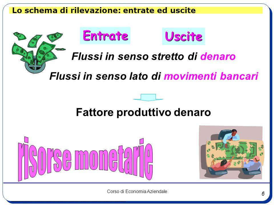 risorse monetarie Entrate Uscite Fattore produttivo denaro