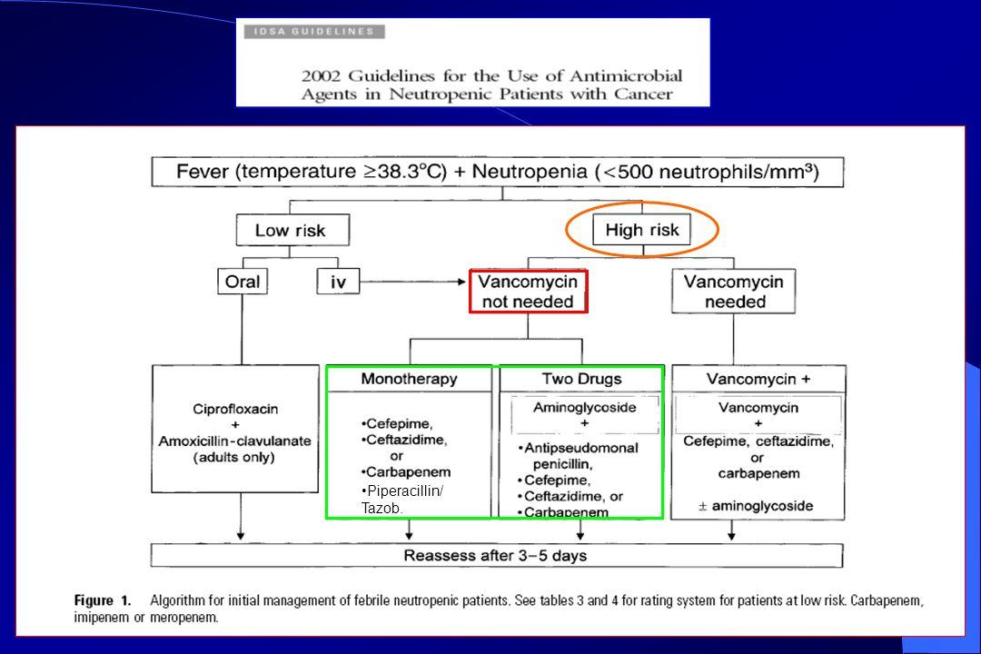 Piperacillin/Tazob.