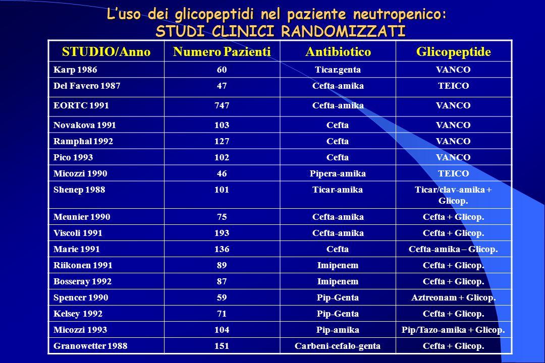 L'uso dei glicopeptidi nel paziente neutropenico: STUDI CLINICI RANDOMIZZATI